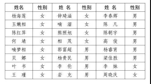西盟县人口_云南文明网